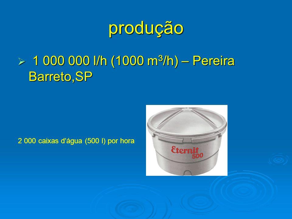 produção 1 000 000 l/h (1000 m3/h) – Pereira Barreto,SP