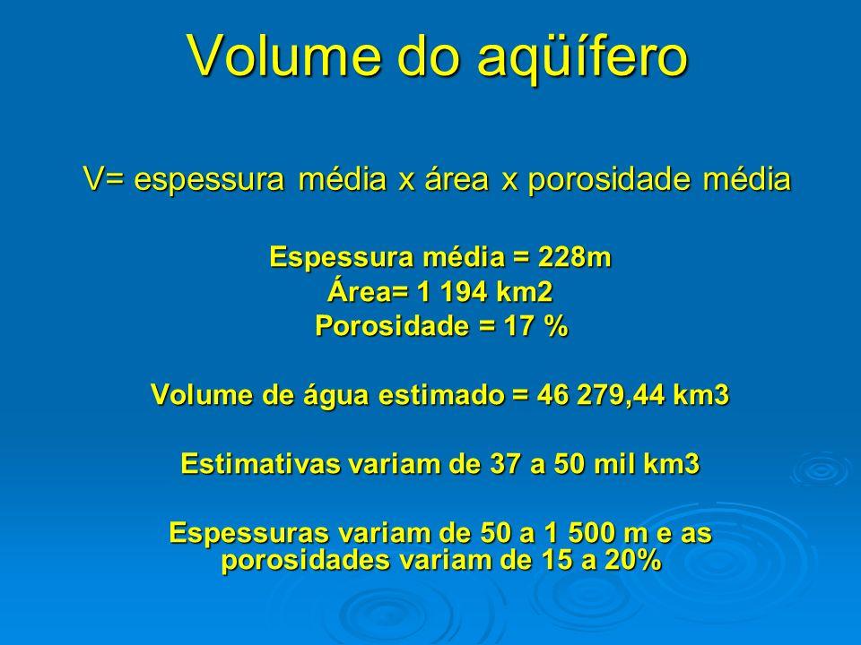Volume do aqüífero V= espessura média x área x porosidade média