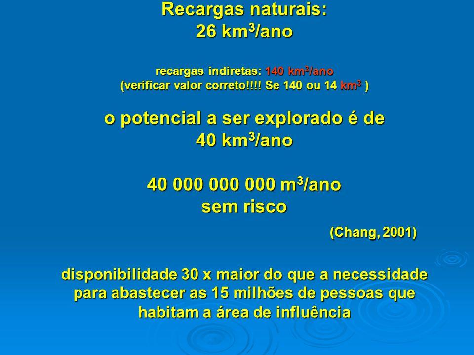 Recargas naturais: 26 km3/ano recargas indiretas: 140 km3/ano (verificar valor correto!!!.