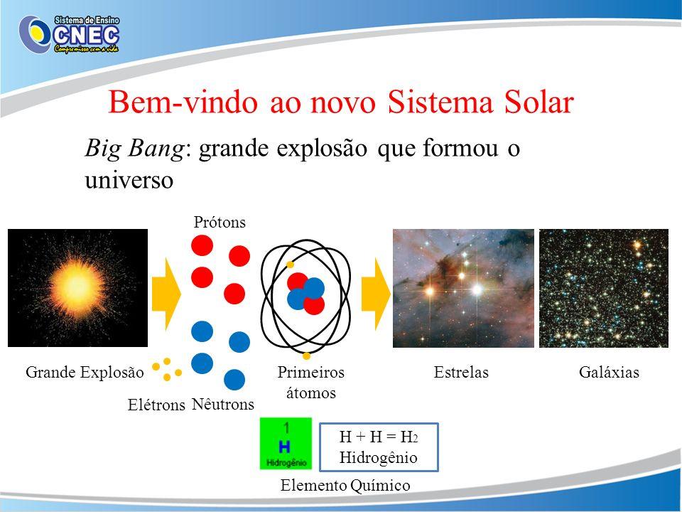 Bem-vindo ao novo Sistema Solar