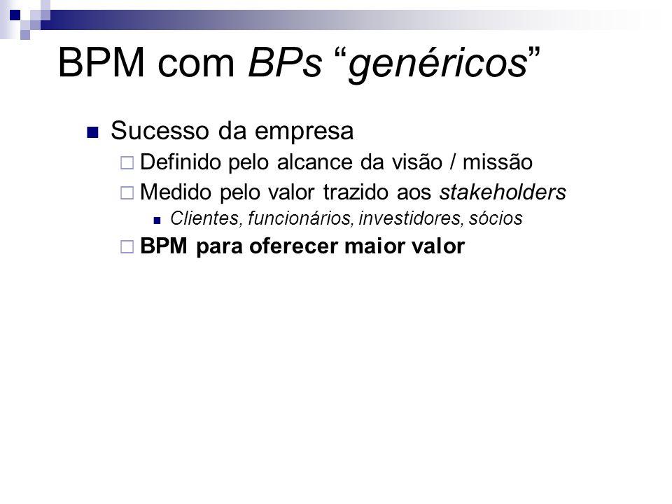 BPM com BPs genéricos