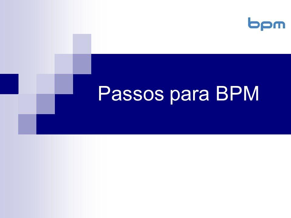 Passos para BPM