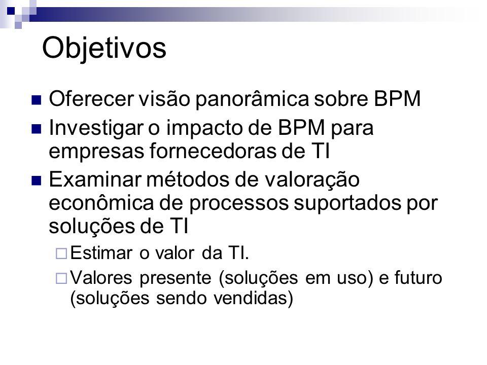 Objetivos Oferecer visão panorâmica sobre BPM