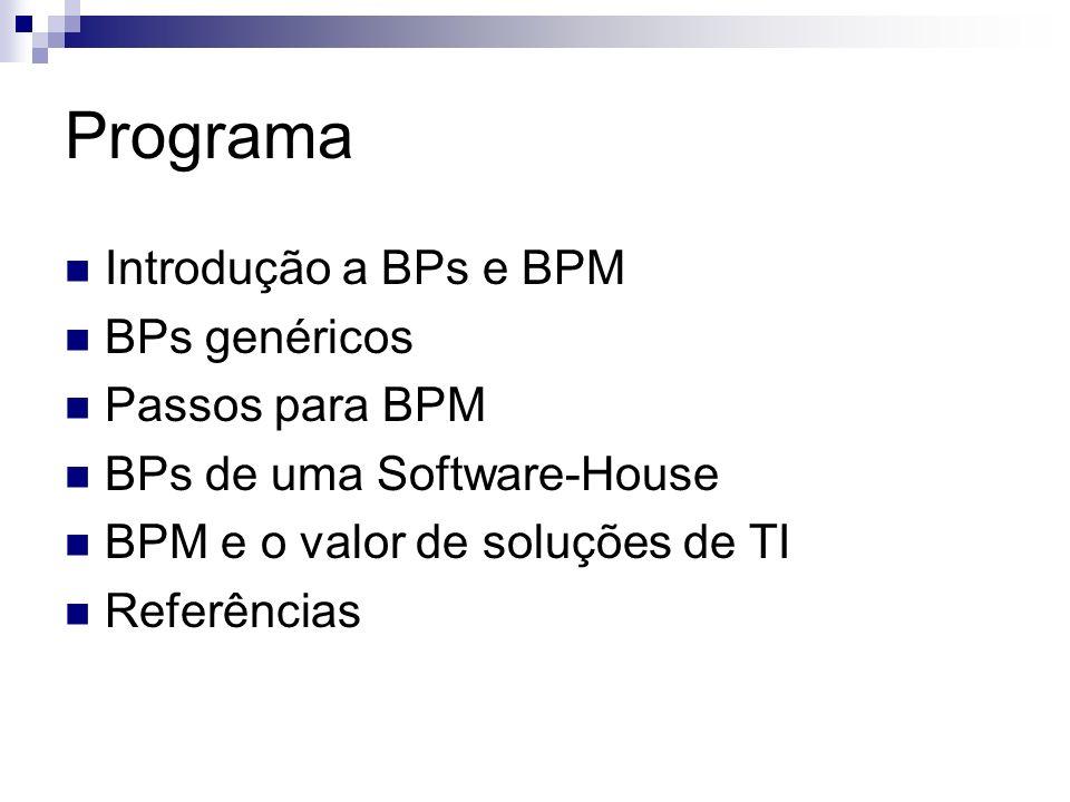 Programa Introdução a BPs e BPM BPs genéricos Passos para BPM