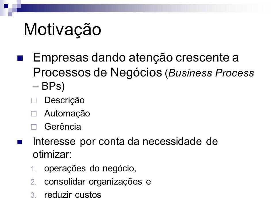Motivação Empresas dando atenção crescente a Processos de Negócios (Business Process – BPs) Descrição.
