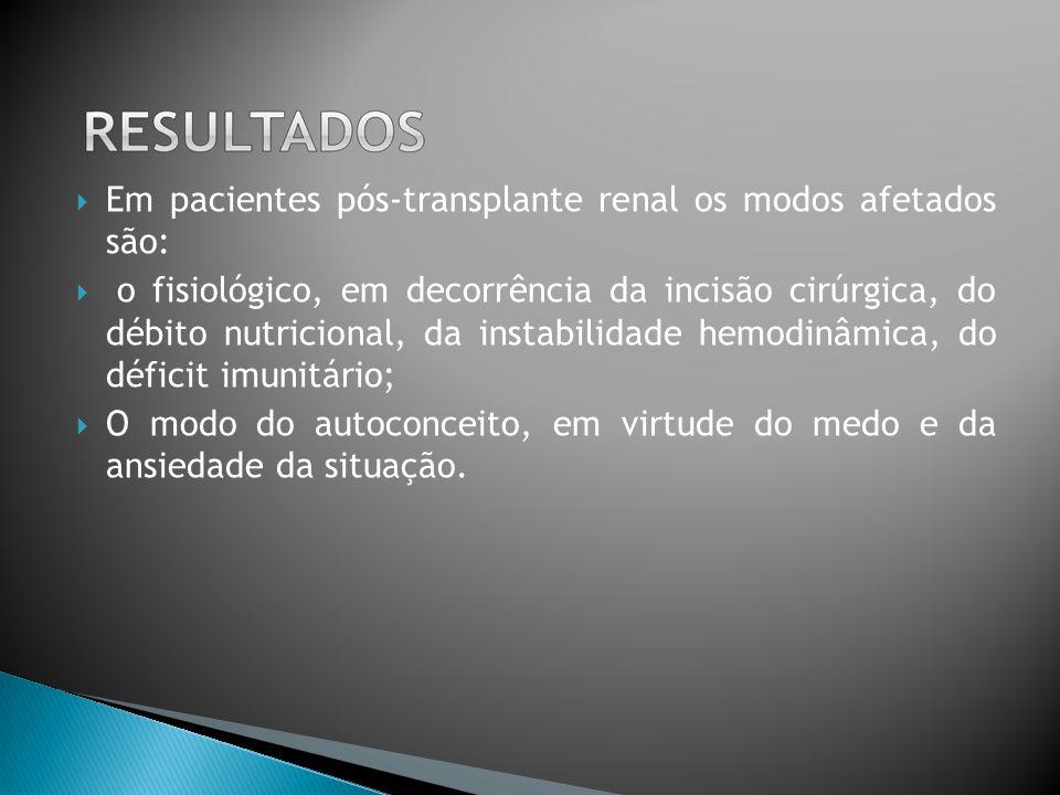 Em pacientes pós-transplante renal os modos afetados são: