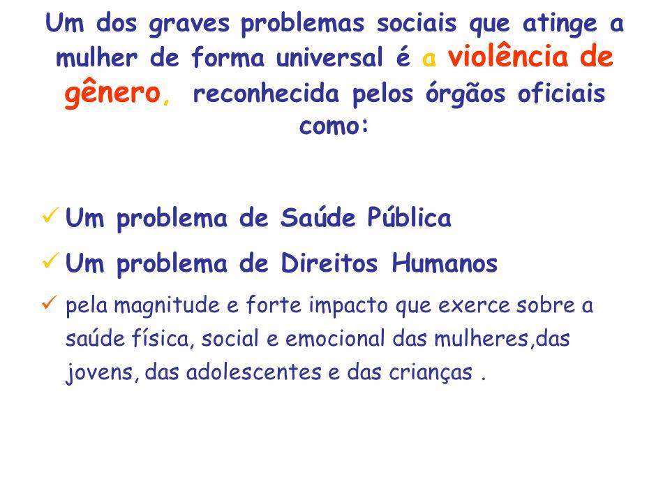 Um problema de Saúde Pública Um problema de Direitos Humanos
