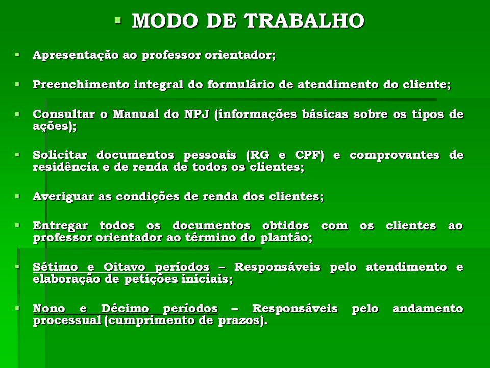 MODO DE TRABALHO Apresentação ao professor orientador;