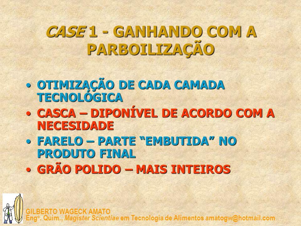 CASE 1 - GANHANDO COM A PARBOILIZAÇÃO