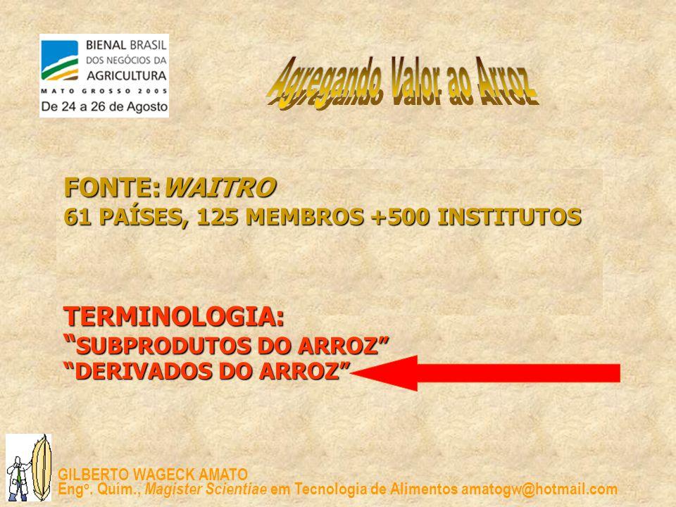 FONTE:WAITRO 61 PAÍSES, 125 MEMBROS +500 INSTITUTOS