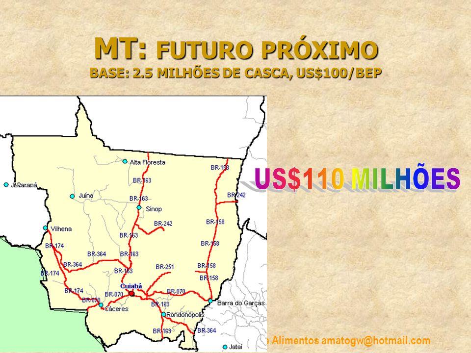 MT: FUTURO PRÓXIMO BASE: 2.5 MILHÕES DE CASCA, US$100/BEP