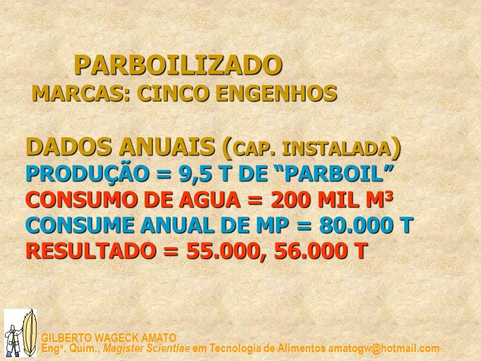 PARBOILIZADO MARCAS: CINCO ENGENHOS DADOS ANUAIS (CAP