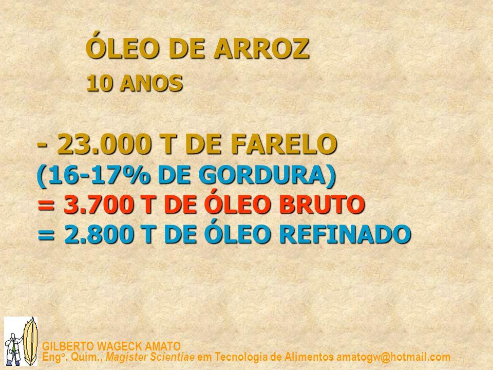 ÓLEO DE ARROZ. 10 ANOS - 23. 000 T DE FARELO (16-17% DE GORDURA) = 3