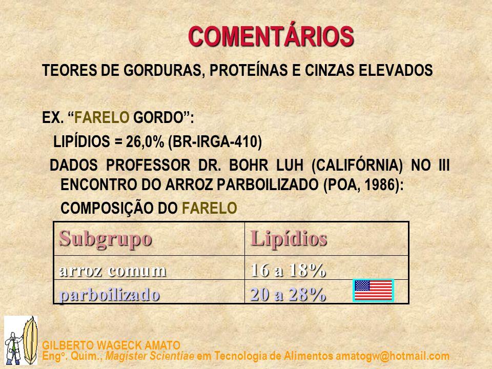 COMENTÁRIOS Lipídios Subgrupo 20 a 28% parboilizado 16 a 18%