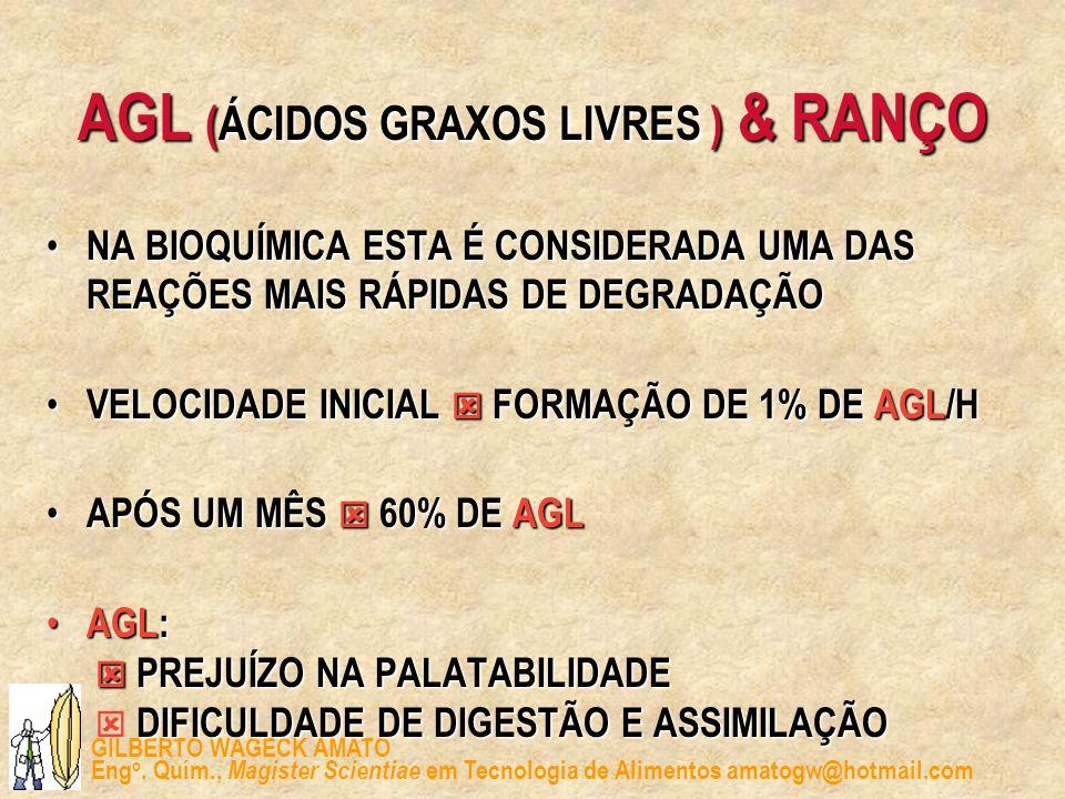 AGL (ÁCIDOS GRAXOS LIVRES ) & RANÇO