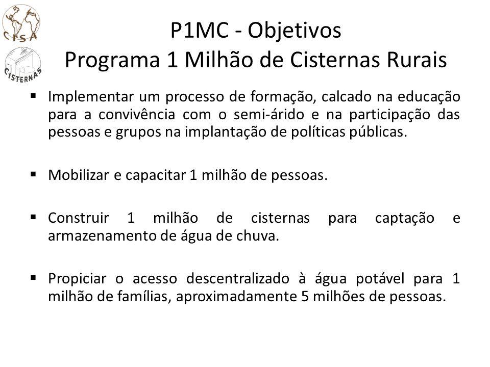 P1MC - Objetivos Programa 1 Milhão de Cisternas Rurais