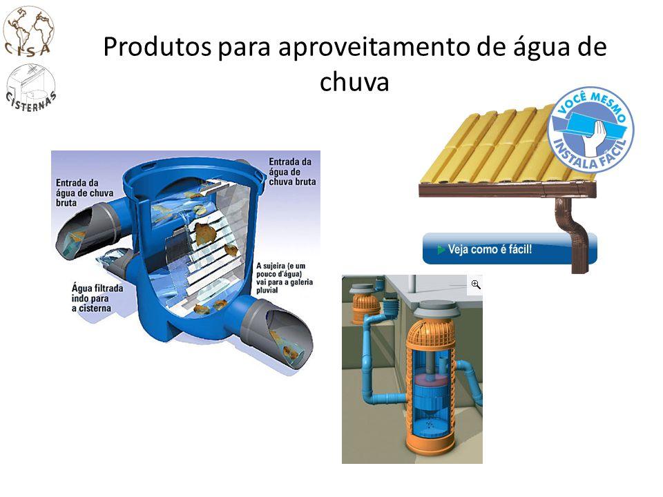 Produtos para aproveitamento de água de chuva