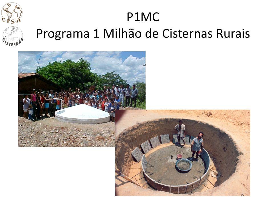 P1MC Programa 1 Milhão de Cisternas Rurais