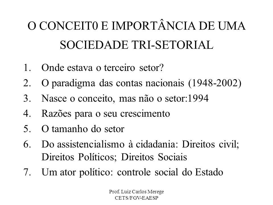 O CONCEIT0 E IMPORTÂNCIA DE UMA SOCIEDADE TRI-SETORIAL