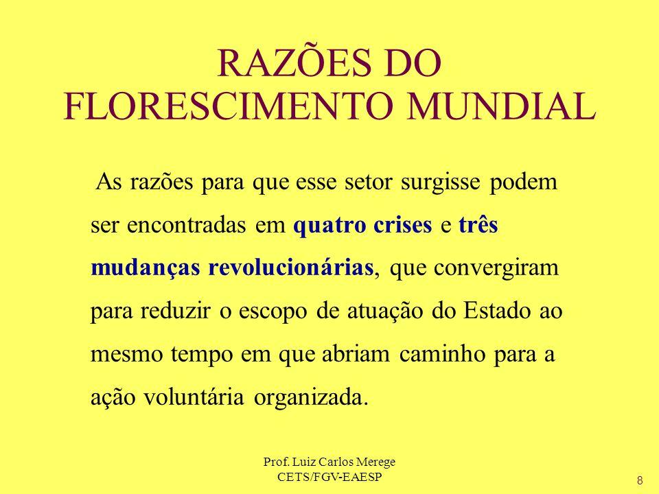 RAZÕES DO FLORESCIMENTO MUNDIAL
