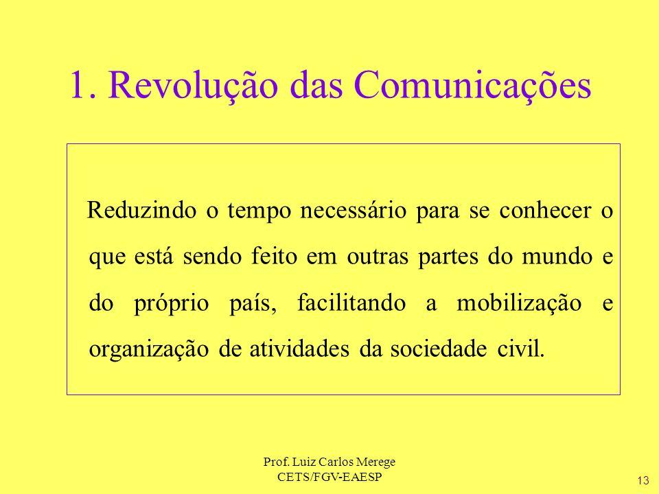 1. Revolução das Comunicações