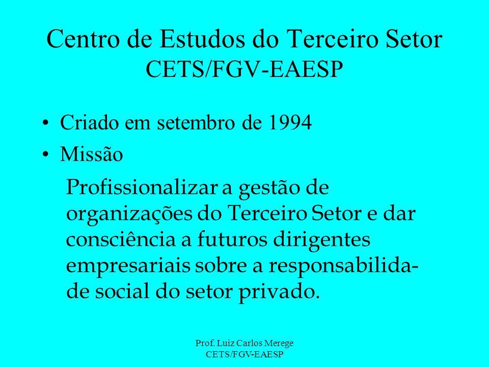 Centro de Estudos do Terceiro Setor CETS/FGV-EAESP