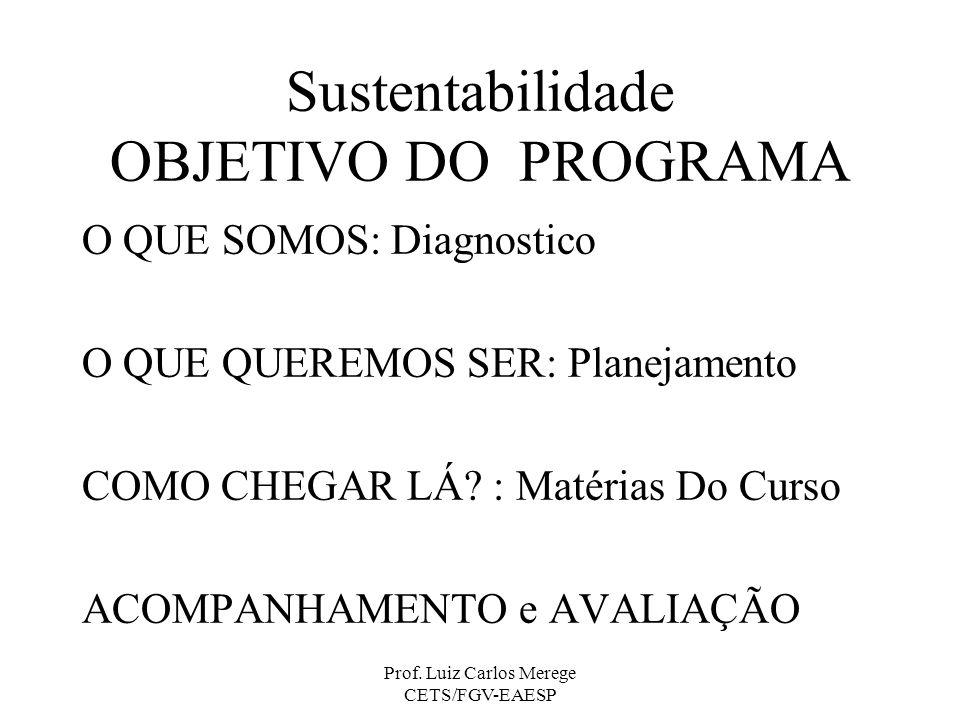 Sustentabilidade OBJETIVO DO PROGRAMA