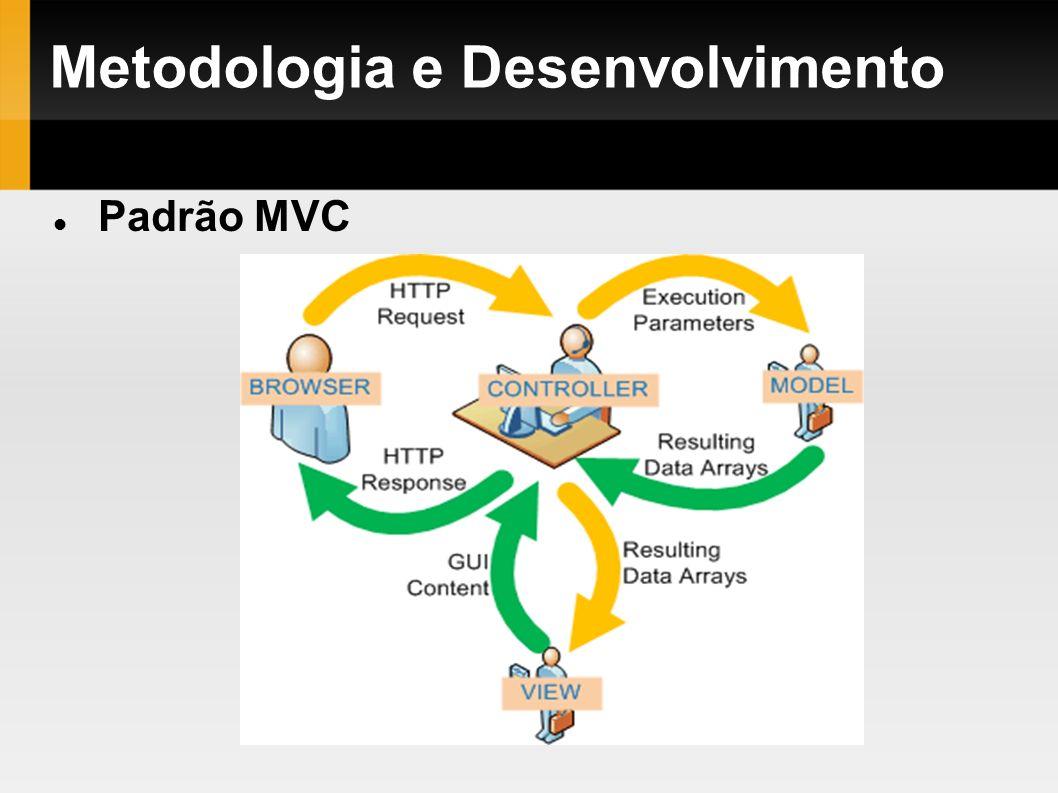 Metodologia e Desenvolvimento