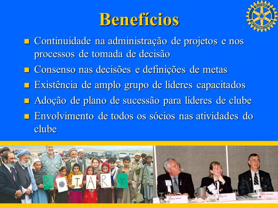Benefícios Continuidade na administração de projetos e nos processos de tomada de decisão. Consenso nas decisões e definições de metas.