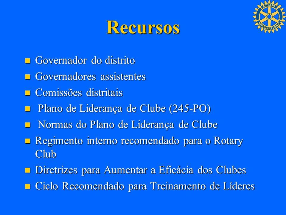 Recursos Governador do distrito Governadores assistentes