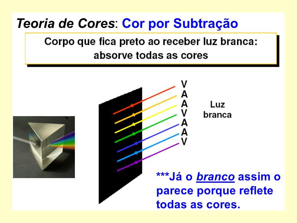 Teoria de Cores: Cor por Subtração