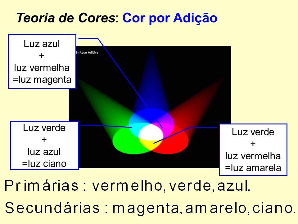 Cores primárias e Secundárias: Luzes