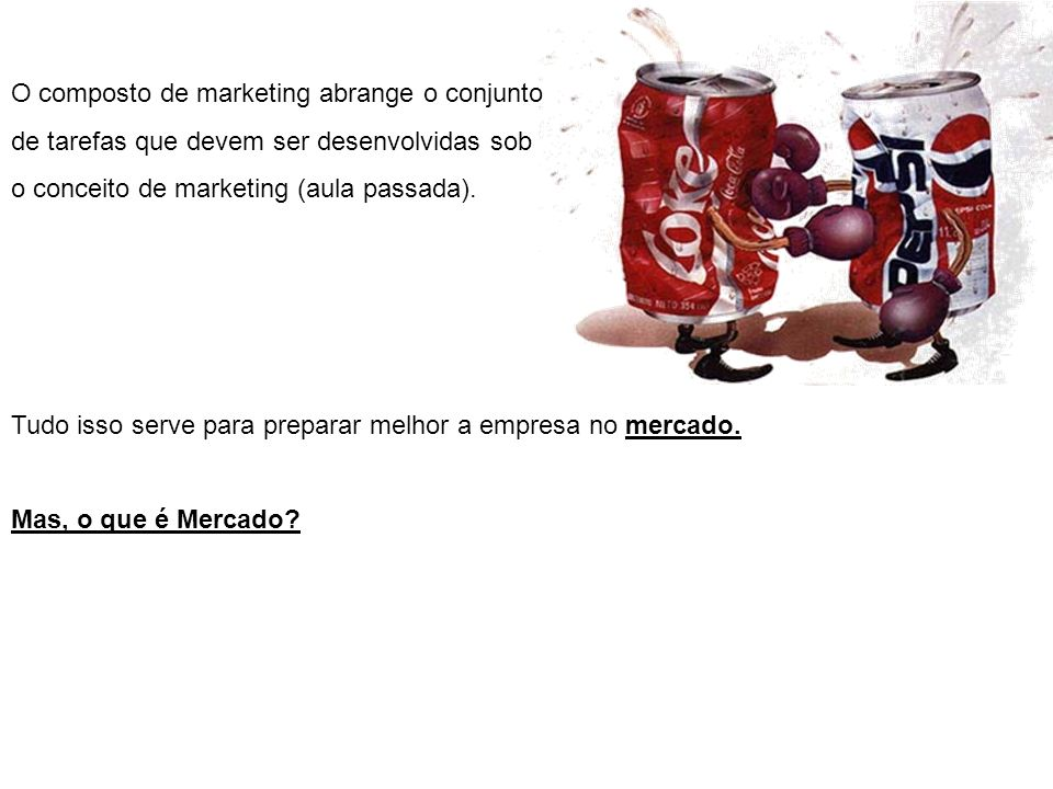 O composto de marketing abrange o conjunto