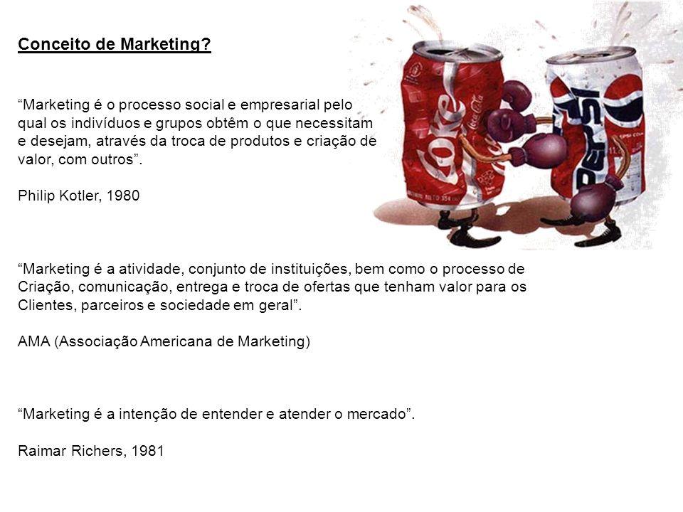 Conceito de Marketing Marketing é o processo social e empresarial pelo. qual os indivíduos e grupos obtêm o que necessitam.