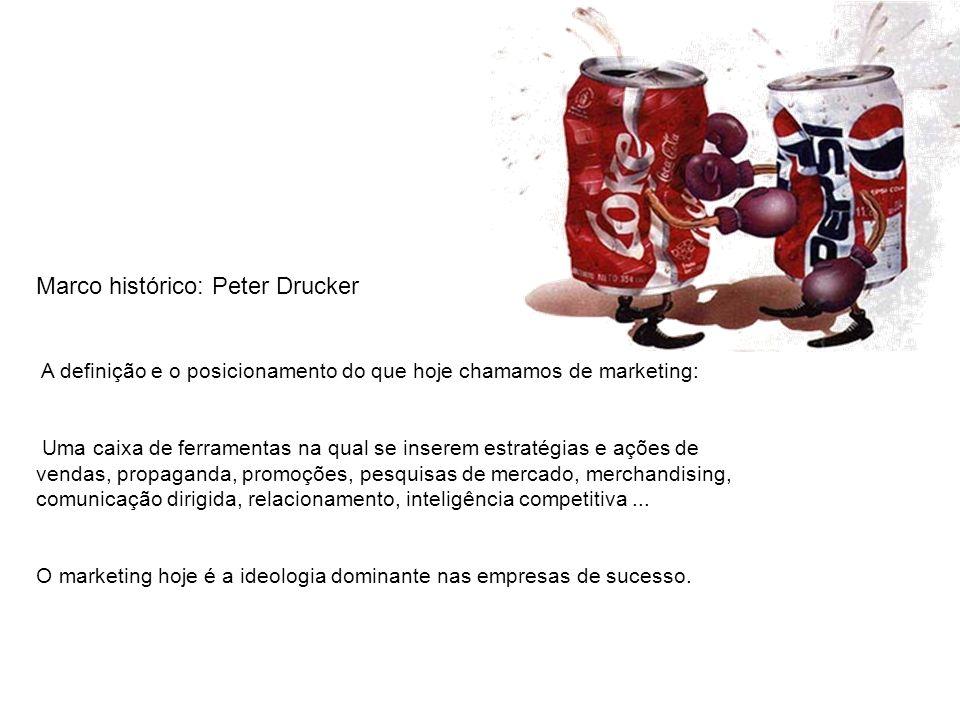 Marco histórico: Peter Drucker