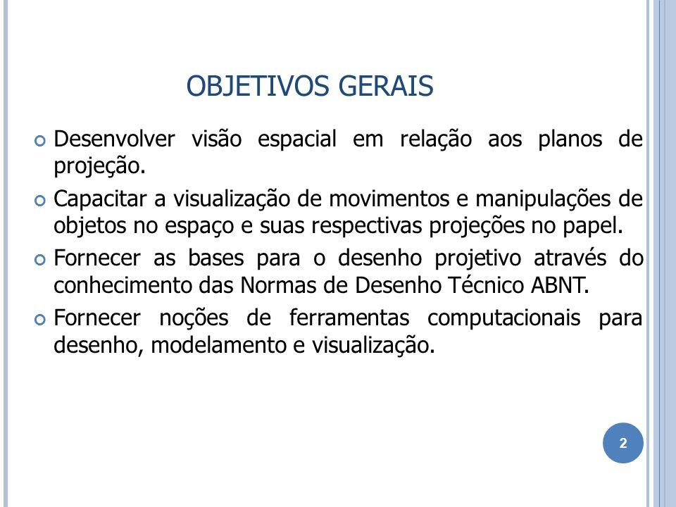 OBJETIVOS GERAIS Desenvolver visão espacial em relação aos planos de projeção.