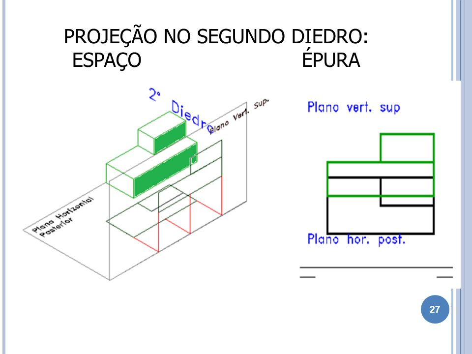 PROJEÇÃO NO SEGUNDO DIEDRO: ESPAÇO ÉPURA
