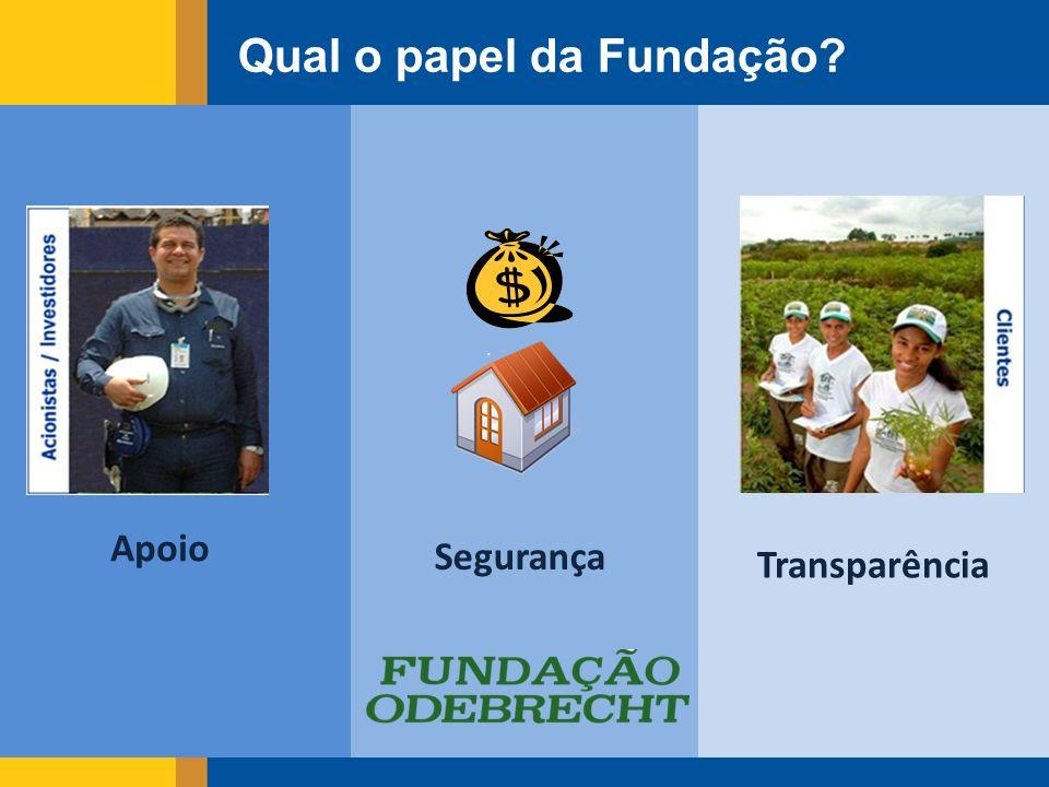 Qual o papel da Fundação