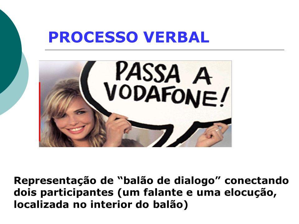 PROCESSO VERBAL Representação de balão de dialogo conectando dois participantes (um falante e uma elocução, localizada no interior do balão)