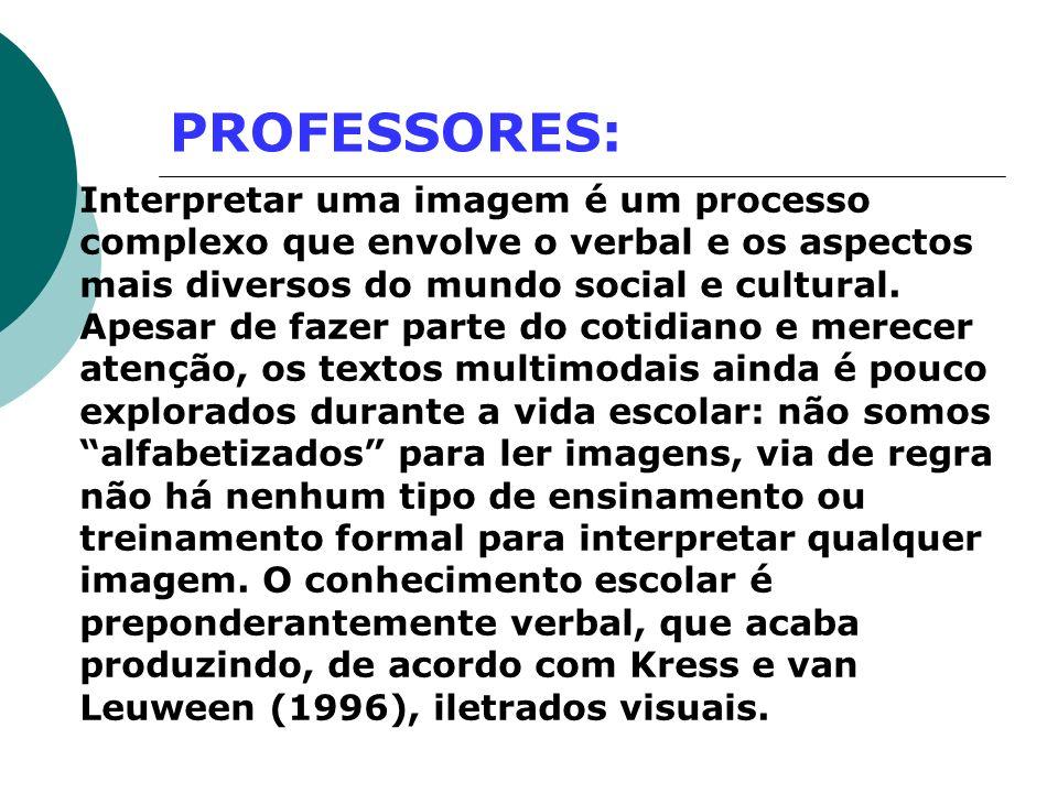 PROFESSORES: