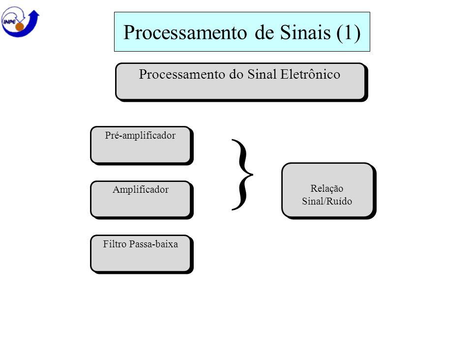 Processamento de Sinais (1)