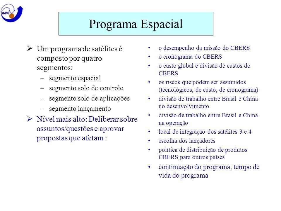 Programa Espacial Um programa de satélites é composto por quatro segmentos: segmento espacial. segmento solo de controle.