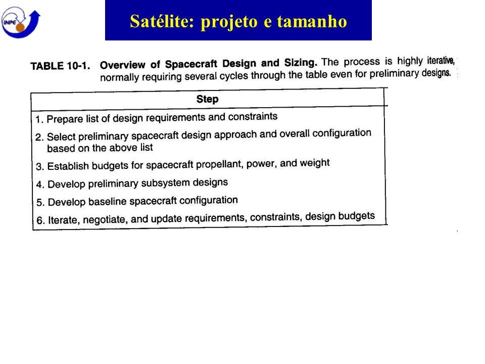 Satélite: projeto e tamanho