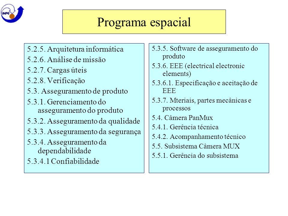 Programa espacial 5.2.5. Arquitetura informática