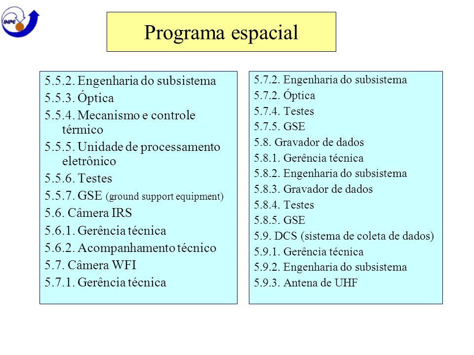 Programa espacial 5.5.2. Engenharia do subsistema 5.5.3. Óptica