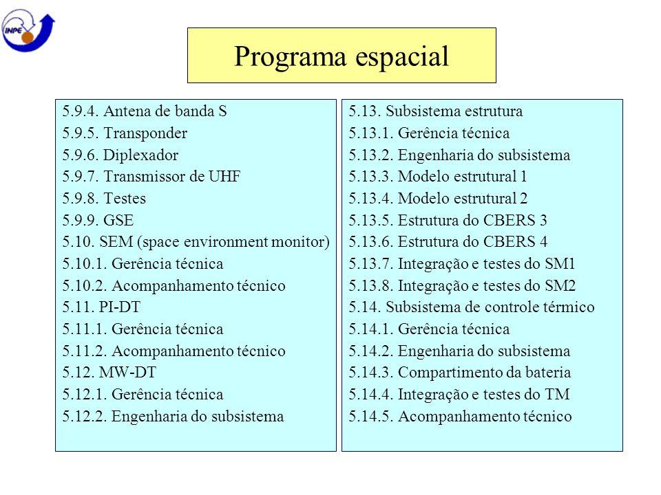 Programa espacial 5.9.4. Antena de banda S 5.9.5. Transponder