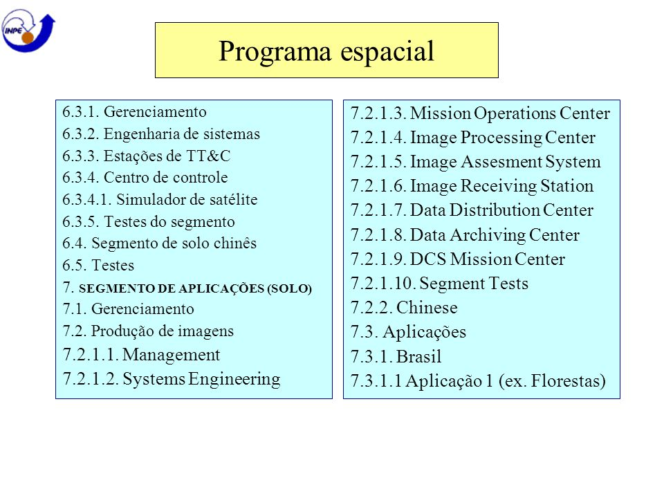 Programa espacial 7.2.1.3. Mission Operations Center