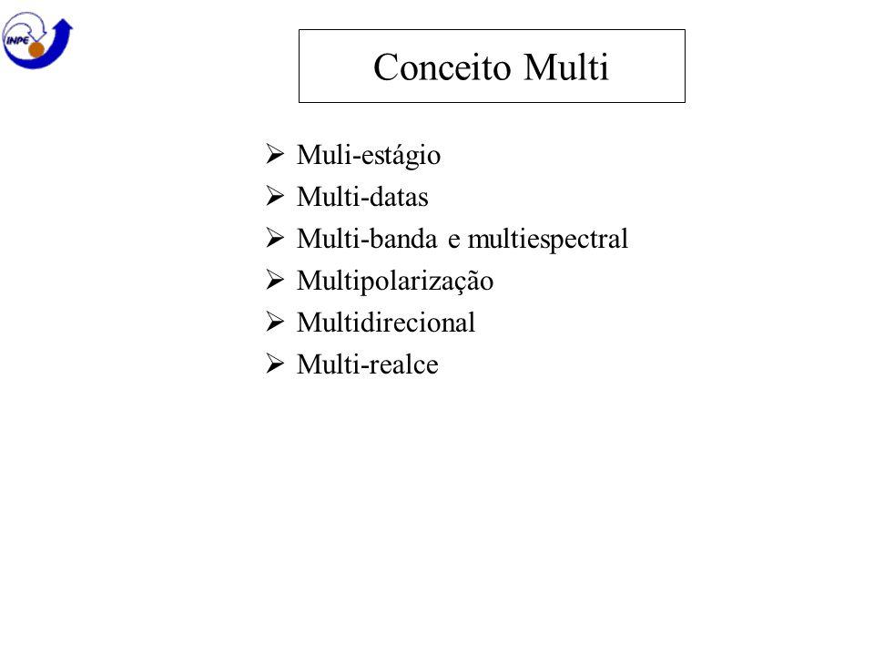 Conceito Multi Muli-estágio Multi-datas Multi-banda e multiespectral