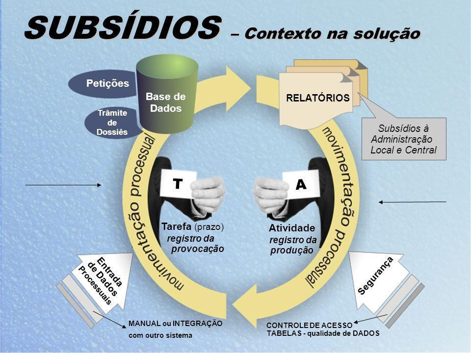 SUBSÍDIOS – Contexto na solução