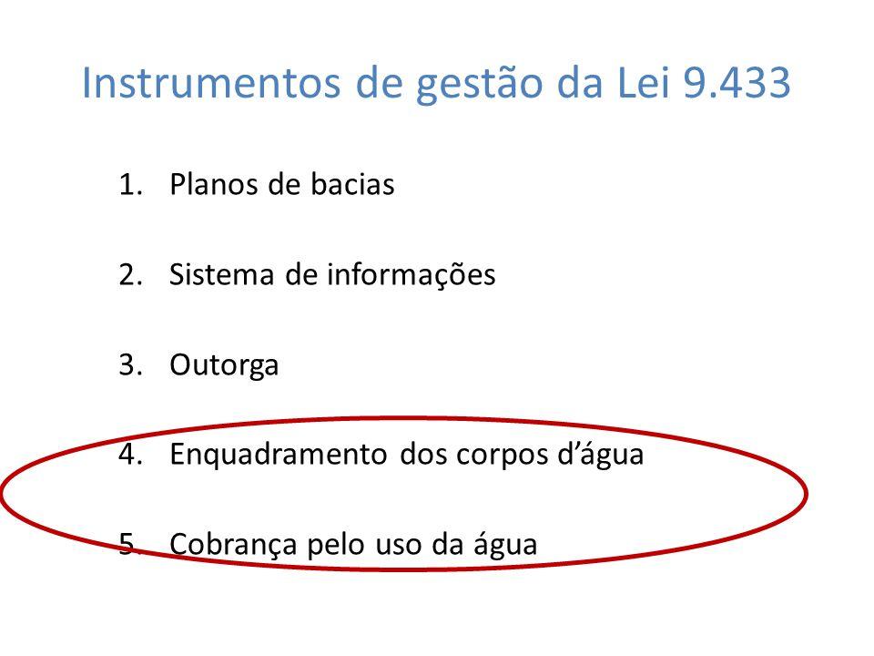 Instrumentos de gestão da Lei 9.433